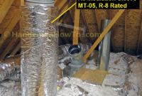 46 Insulating Attic Ductwork Insulating Ductwork In Basement within proportions 876 X 1192