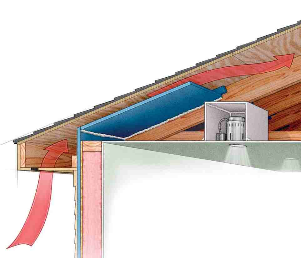 All About Attic Venting Greenbuildingadvisor in size 963 X 824