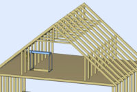 All About Attics Ers Products Group pertaining to proportions 1200 X 685