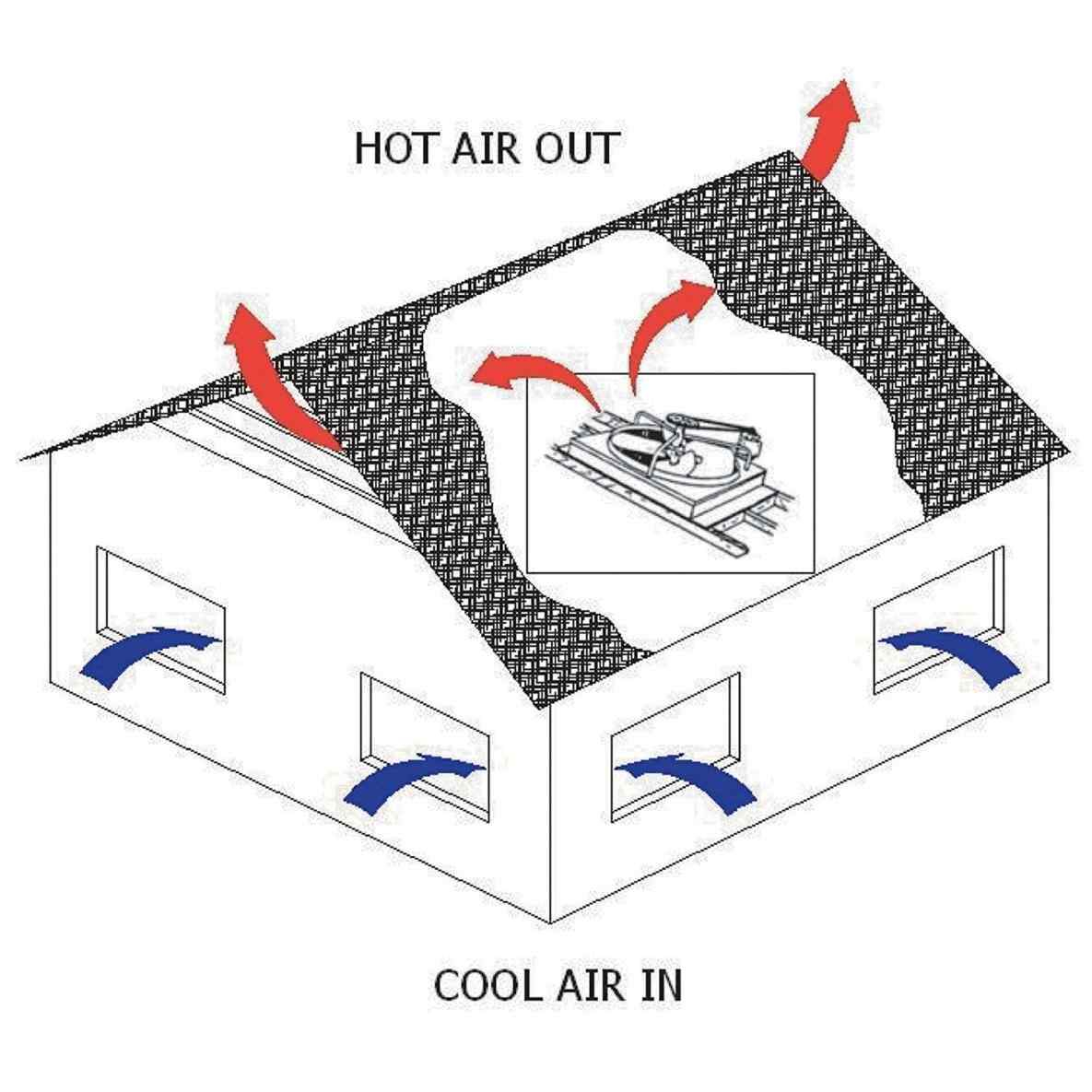 Gable Mounted Attic Fan Attic Ideas