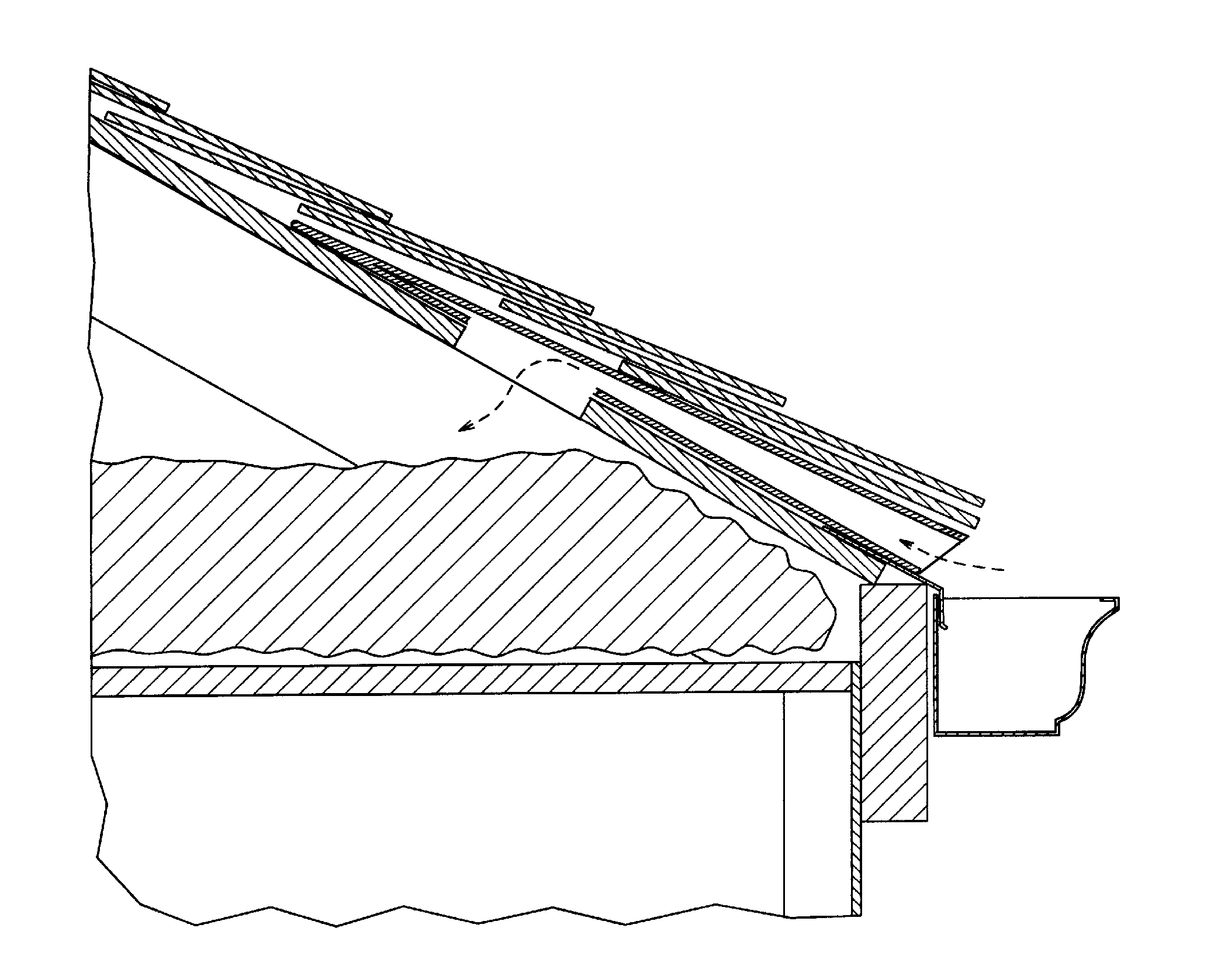 Attic Ventilation Without Soffit Vents Askaroofer throughout proportions 2089 X 1677