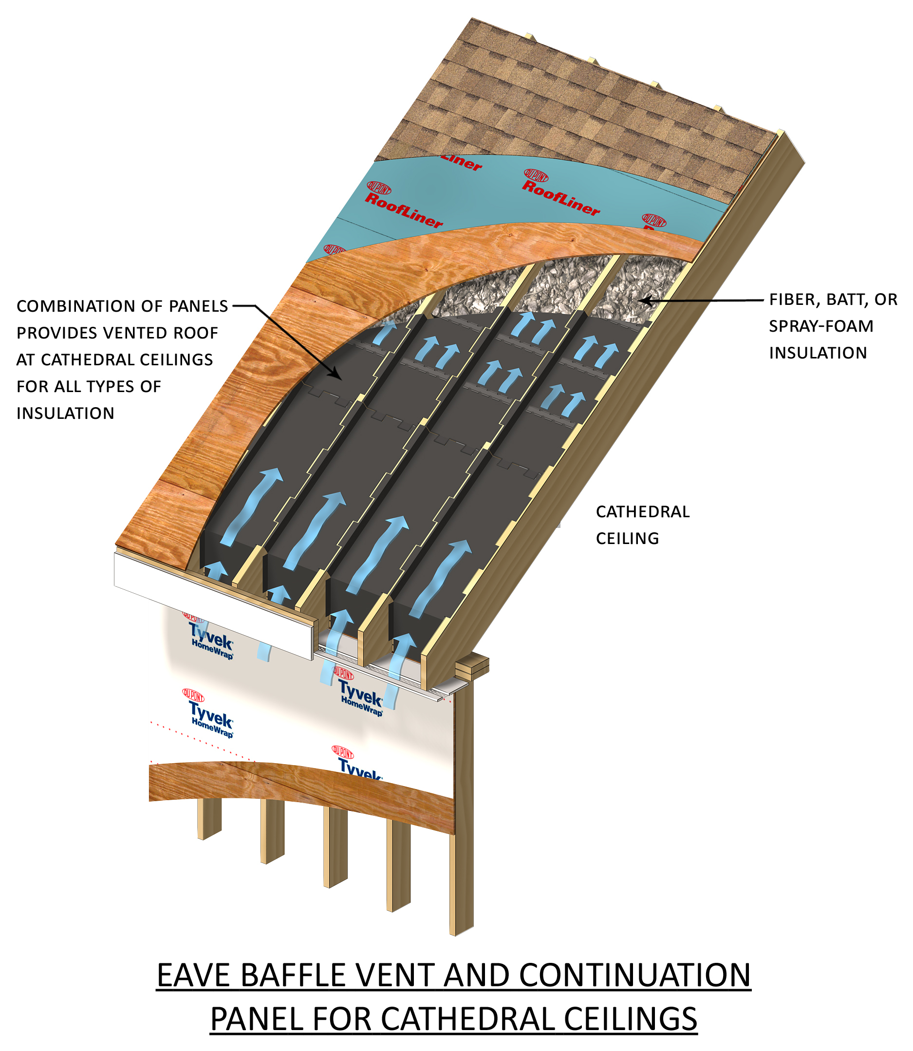 Bpennovations Parksite Launch Aerix A New Standard In Roof pertaining to sizing 1875 X 2158