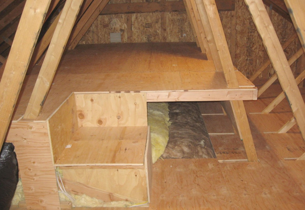 Attic Access Door Kit Attic Ideas