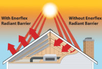 Radiant Barrier Installation Attic Masters Attic Cleaning regarding size 1116 X 722