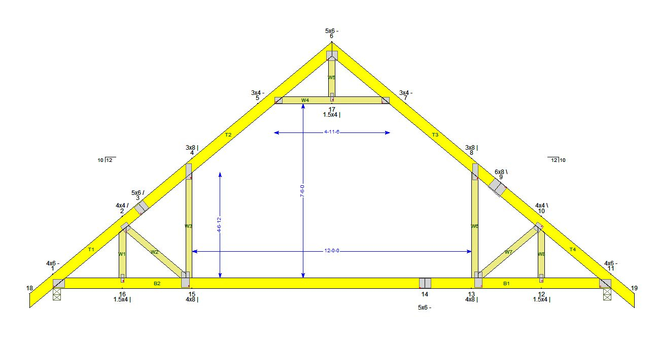 Attic storage truss design attic ideas for Price of roof trusses