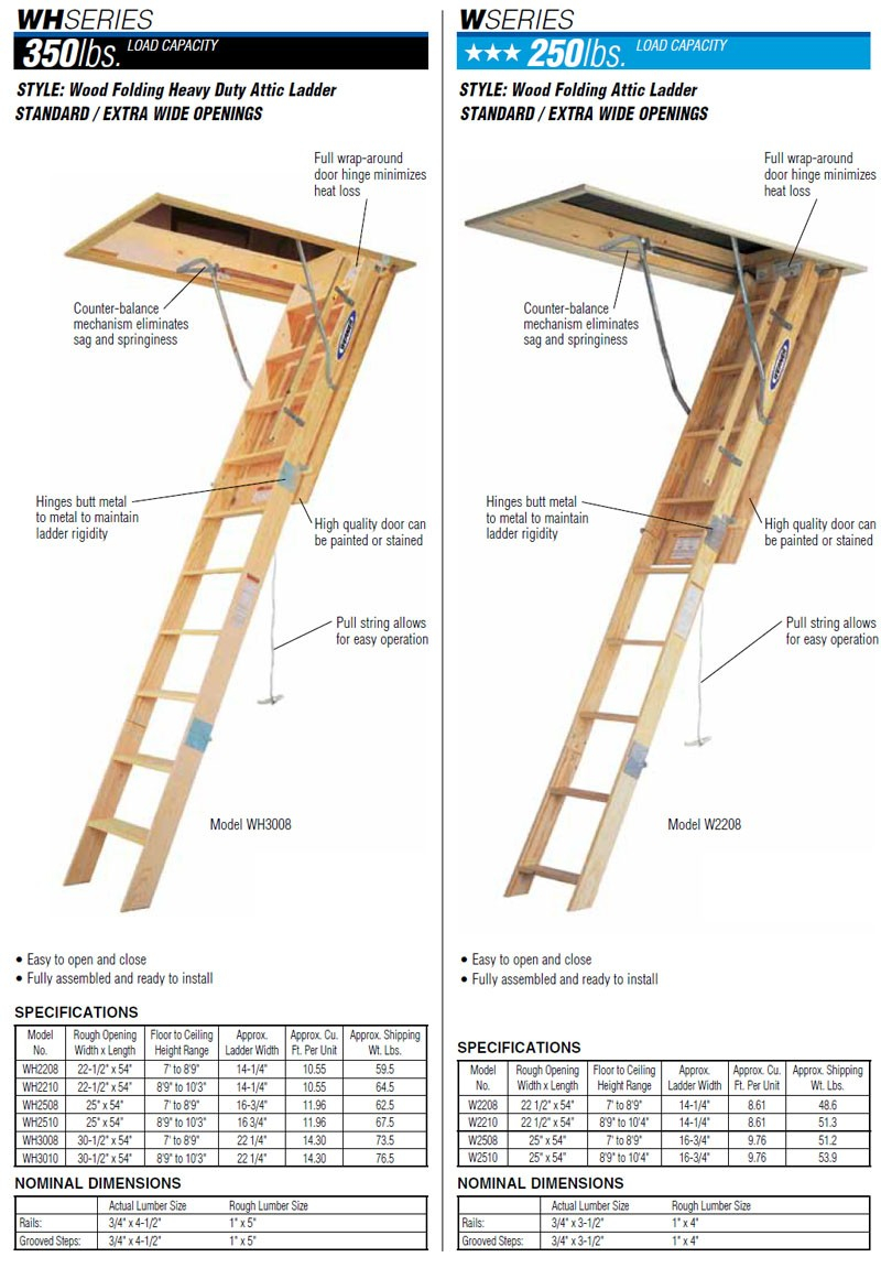 Attic Pulldown Stairs Rough Opening Attic Ideas