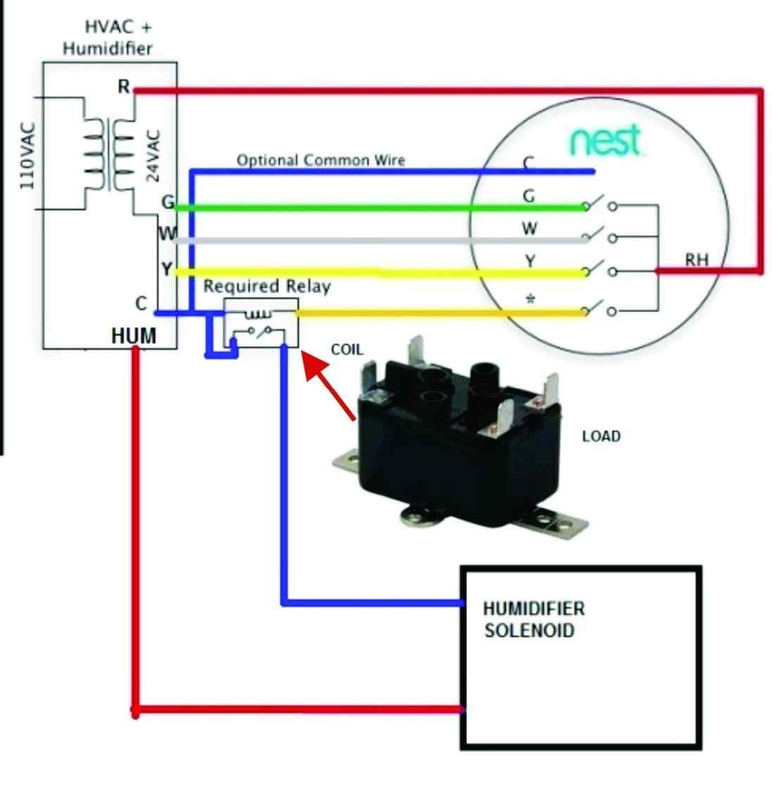 Wiring Attic Fan Thermostat Diagram from shopgreenbeing.com