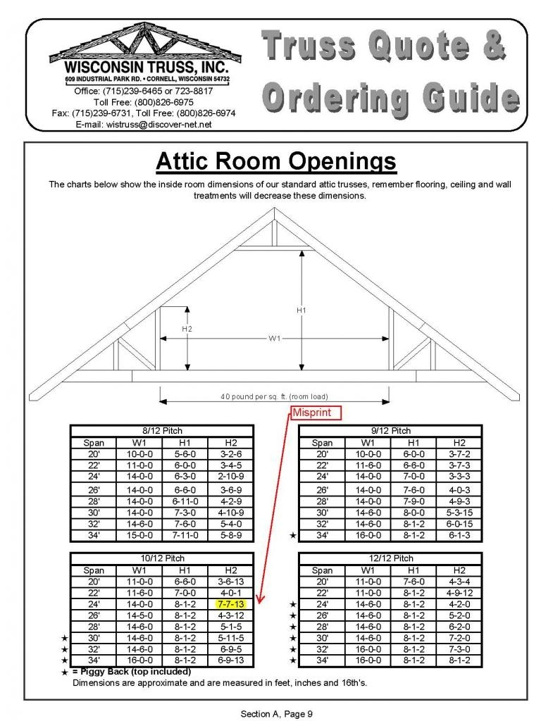 Attic Storage Truss Calculator • Attic Ideas